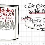 高速PDCAの本を図解してみた