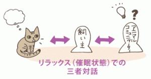 満員御礼♪福岡アニマルコミュニケーションモニター会