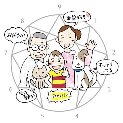 ◆お知らせ:2015年1月:大阪:エニアグラム実践会