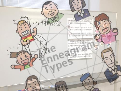 ご感想2015-2:第7回:大阪 エニアグラム実践会