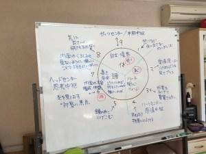ご感想2015-6:第2回:福岡 エニアグラムを知ろう実践会