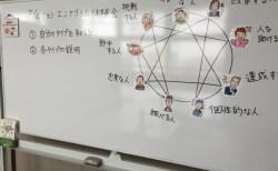 ご感想2015-9:第12回:大阪 エニアグラム実践会