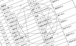 ご感想2016-01:第15回大阪 エニアグラム実践会