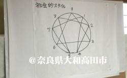 エニアグラム実践会@奈良県大和高田市。身内のエニアグラムの輪
