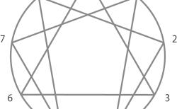 日本エニアグラム学会関西自主ワーク