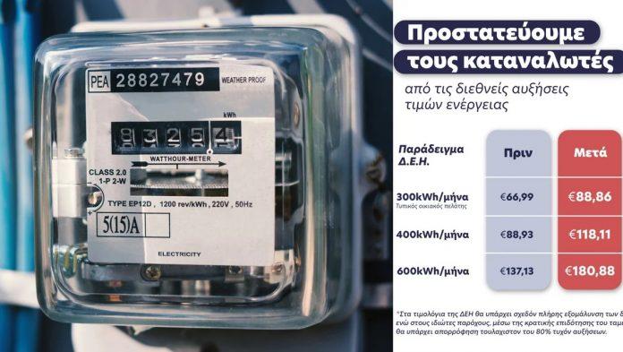 Αυξάνεται η επιδότηση στο ηλεκτρικό ρεύμα: Πώς θα πάρετε 15 ευρώ, τι αλλάζει για φυσικό αέριο