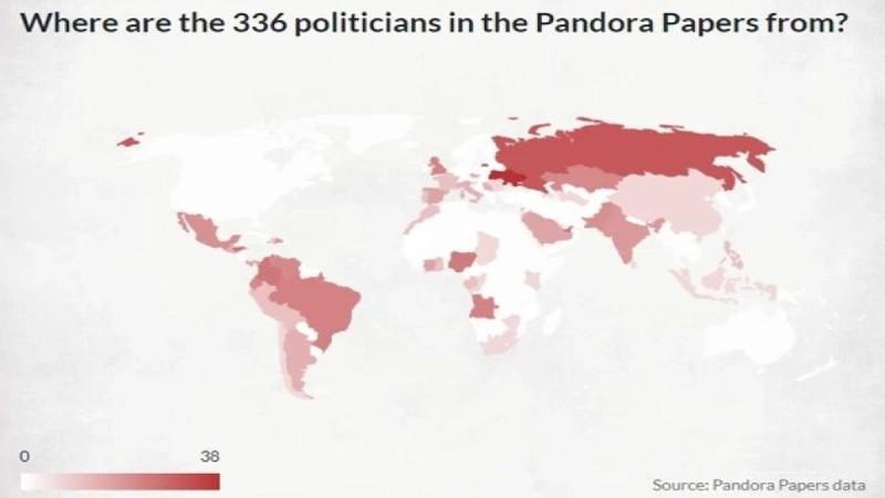 238 Έλληνες βρίσκονται στη λίστα των Pandora Papers