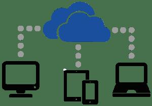 OneDrive - Microsoft Cloud