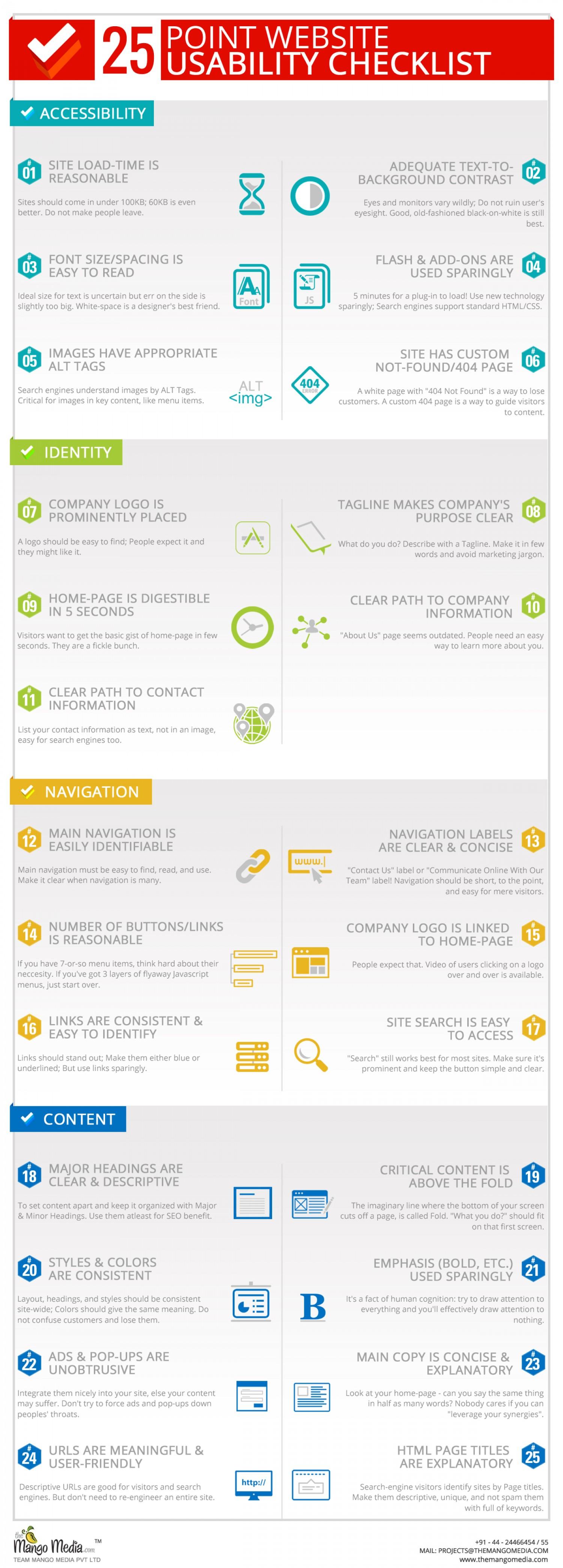 25-Point Website Checklist