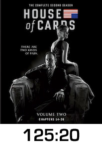 House of Cards Season 2 Bluray Review