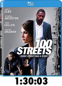 Blu100StreetsReview
