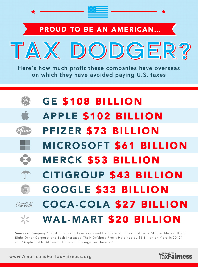 Image result for corporations paying no taxes