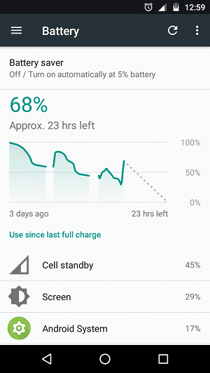 oneplus phone heating