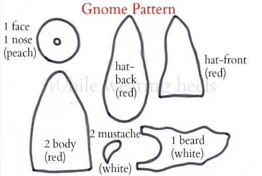 gnome pattern