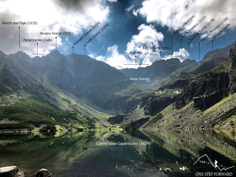 Czarny Staw Gąsienicowy - panorama