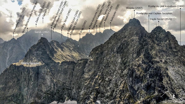 Rysy - zbliżenie na Wysoką, Ganek, Kończystą oraz Gerlach