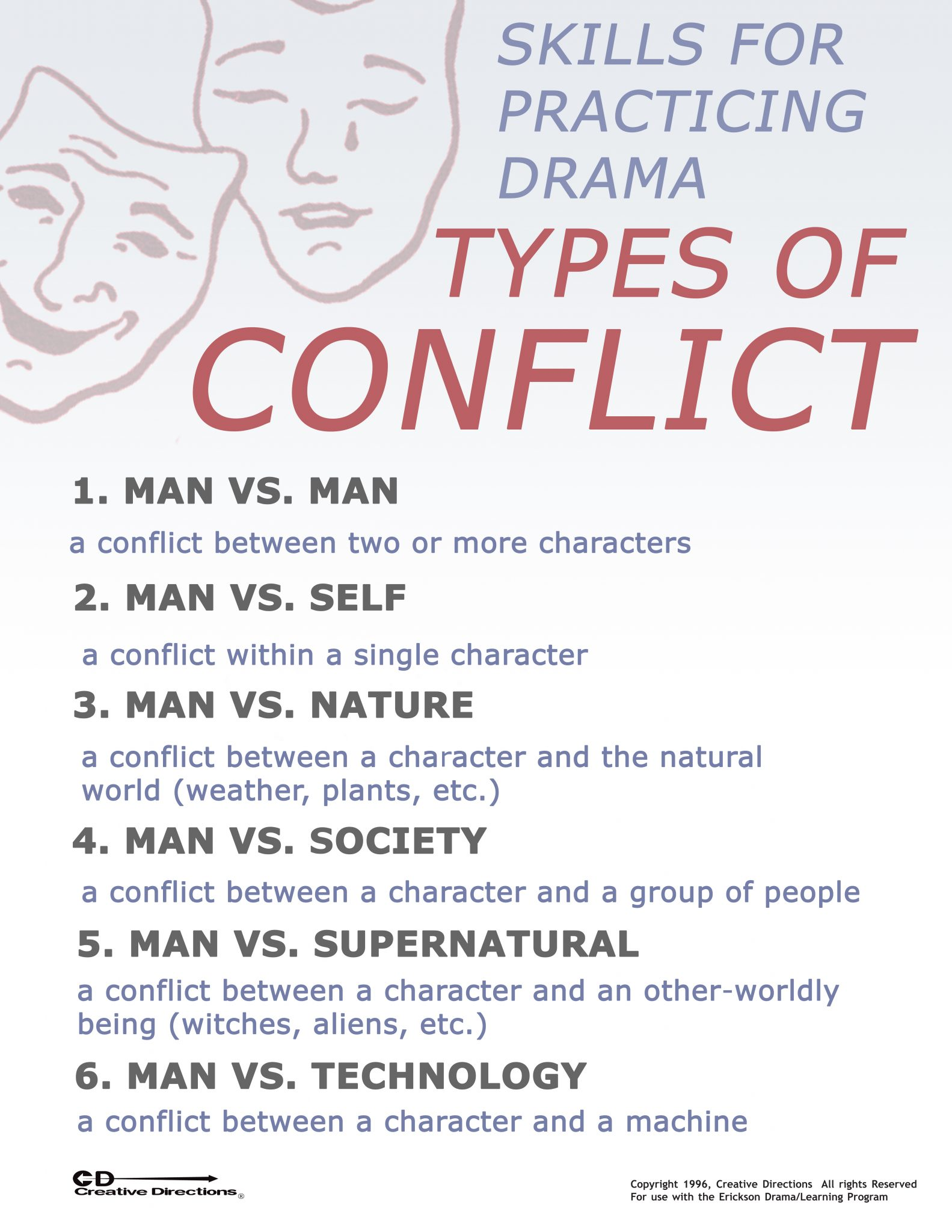 Types Of Conflict Poster