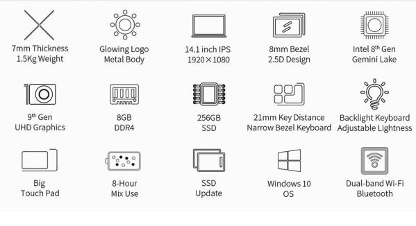 All design features of laptop computer