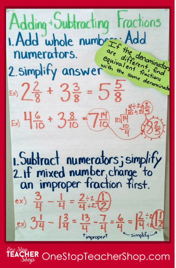Adding and Subtracting Fractions Anchor Chart - Check out my collection of anchor charts for math, reading, writing, and grammar. I love anchor charts even though I'm not so great at making them! Also, get some tips for using anchor charts effectively in your classroom.