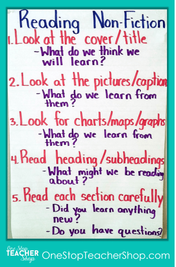 Nonfiction Reading Anchor Chart - Check out my collection of anchor charts for math, reading, writing, and grammar. I love anchor charts even though I'm not so great at making them! Also, get some tips for using anchor charts effectively in your classroom.