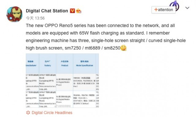 Oppo Reno5 series Chinese blogger Digital Chat Station