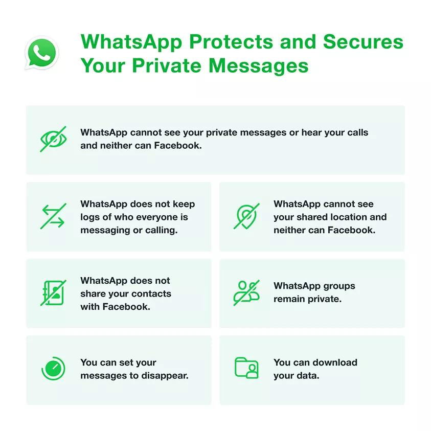 WhatsApp Privacy Policy Clarification