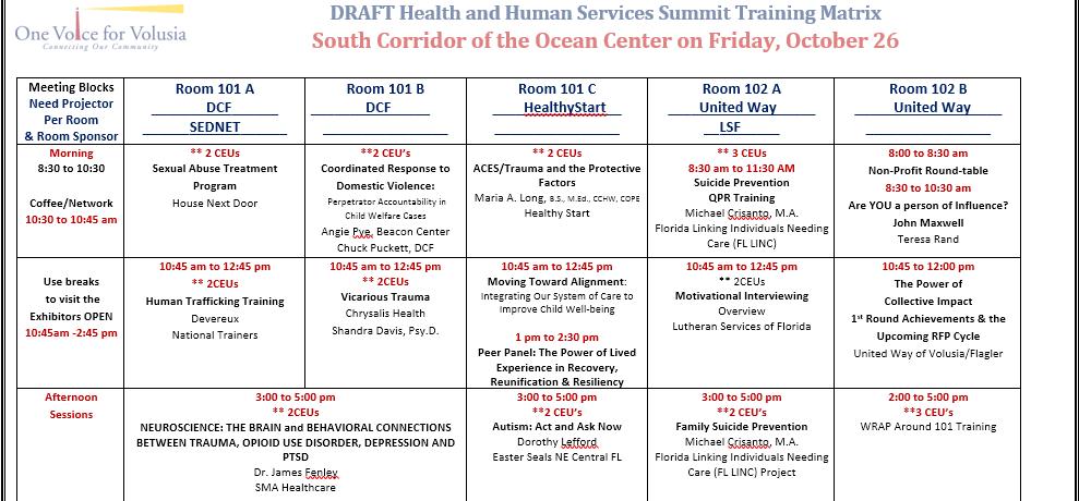 14th Annual Health & Human Services Summit