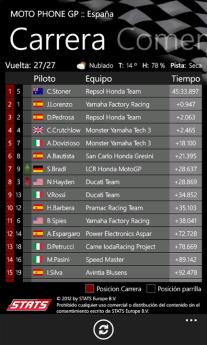 Moto_Phone_GP1