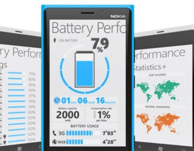 concurso-battery-performance