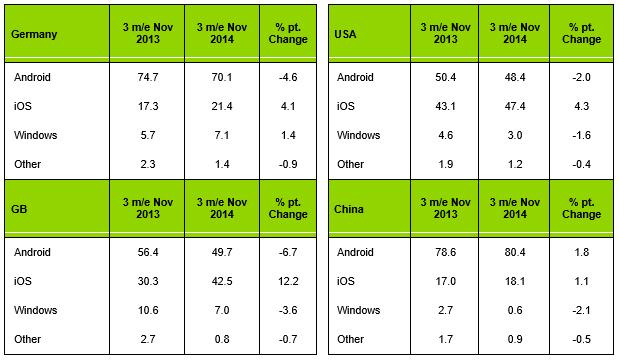 Kantar informe 2014