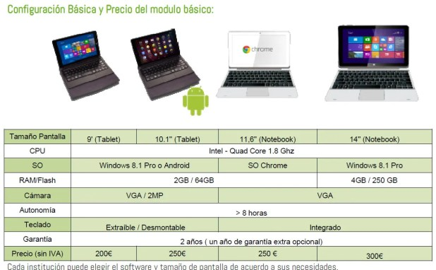 ARCHOS Windows configuracion