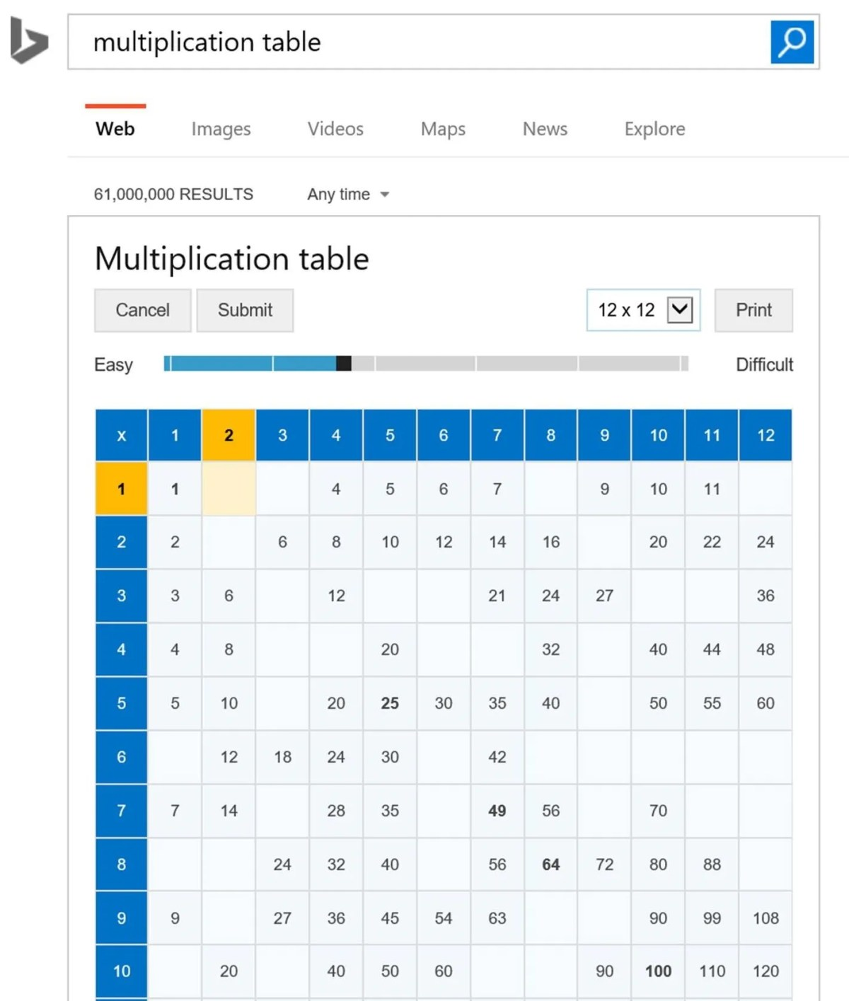 multiplication table Dia PI