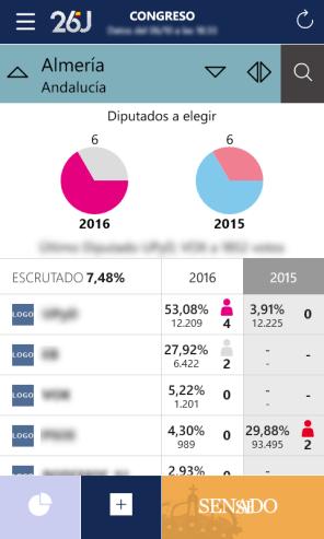 Elecciones Generales 2016 1