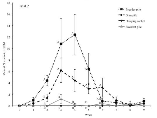 Fig 1 Pochubay paper