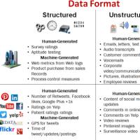Những ứng dụng thương mại của Deep learning