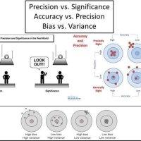 Đánh giá mô hình (Model evaluation)