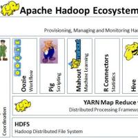 Hadoop là gì