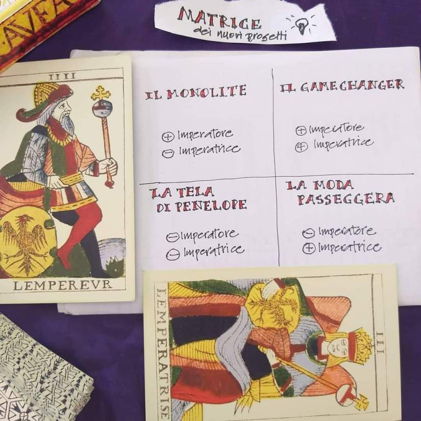 Le matrici tarologiche e le relazioni tra Imperatore e Imperatrice dei Tarocchi
