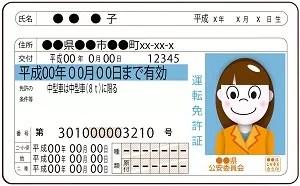 ベラジョンアカウント認証に必要な書類 免許証