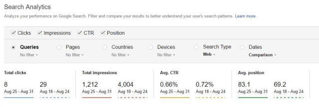 Search-Analytics-Snapshot