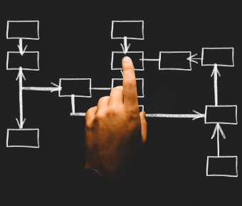 topic clusters help give your website a better structure