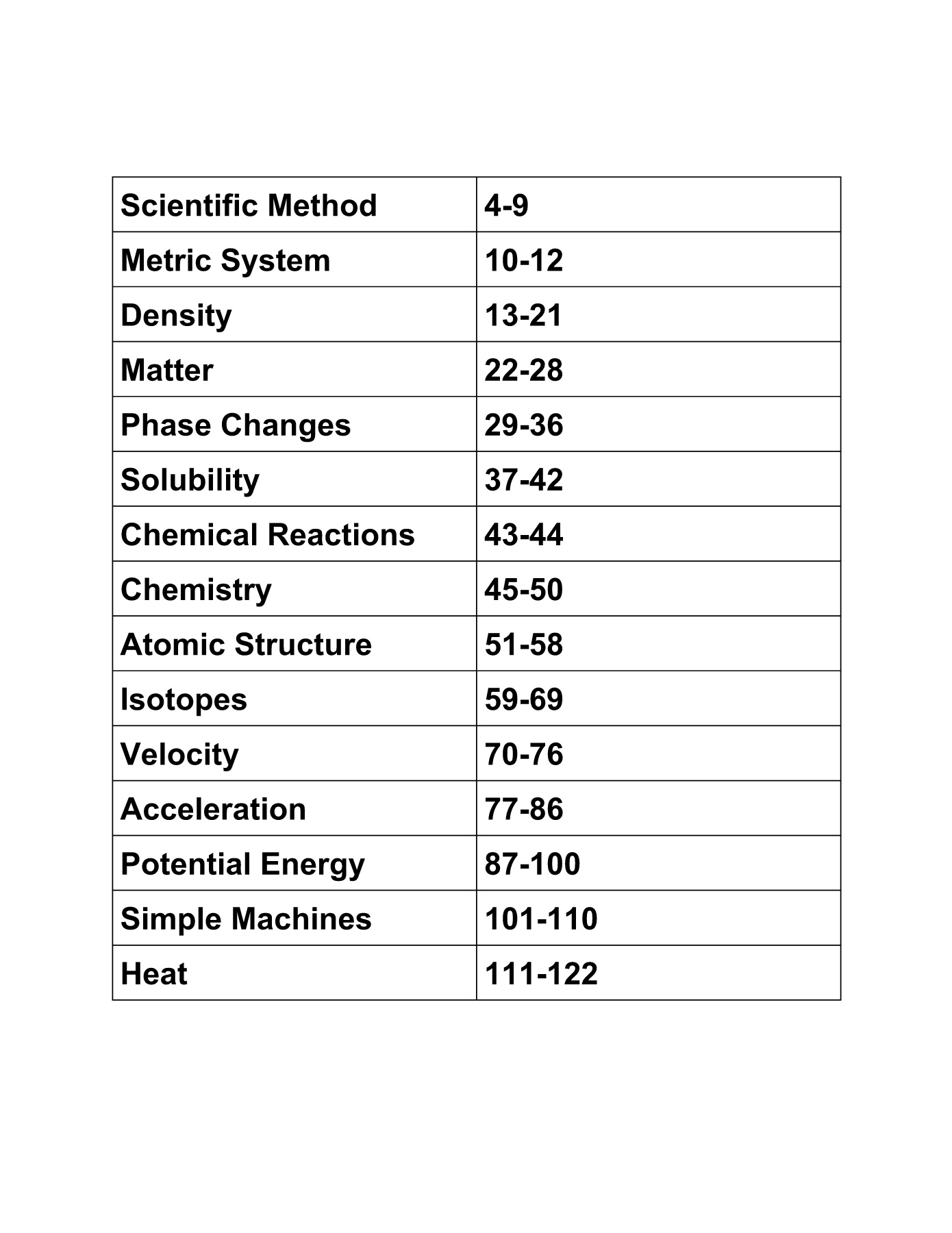 Simple Machines Ima Ama And Efficiency Worksheet Answers