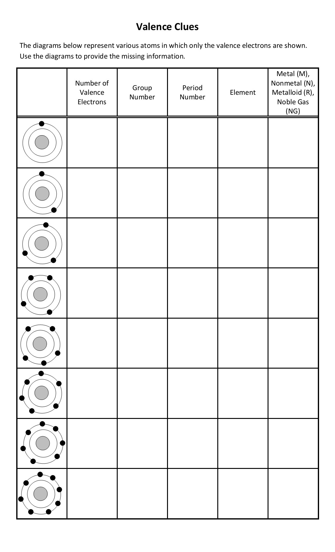 Valence Electrons Worksheet Answers
