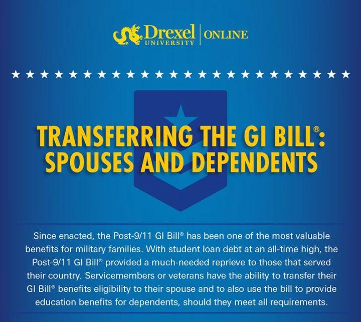eligibility letter for gi bill