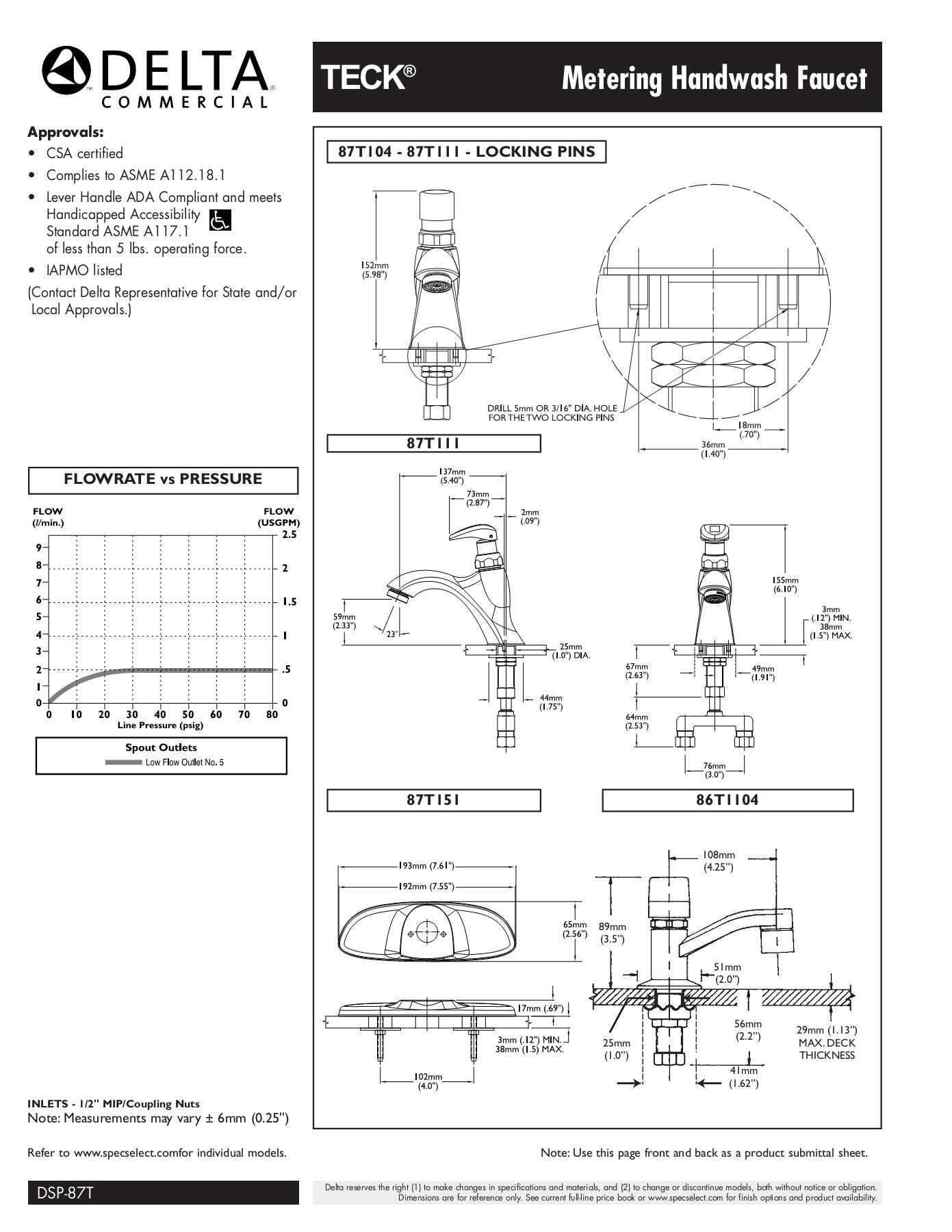 metering handwash faucet delta