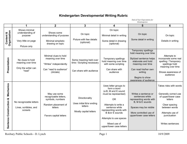 Kindergarten Developmental Writing Rubric