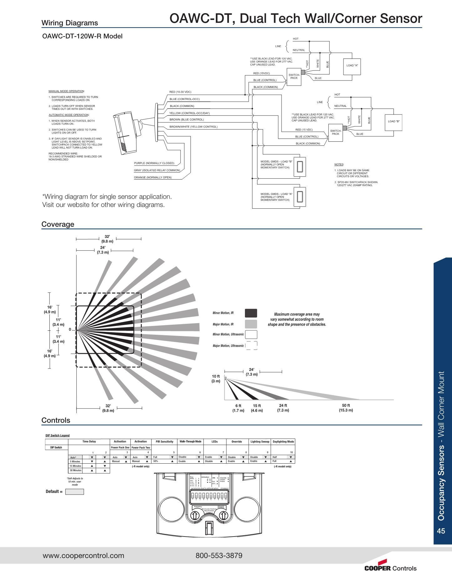 Lutron Motion Sensor Wiring Diagram