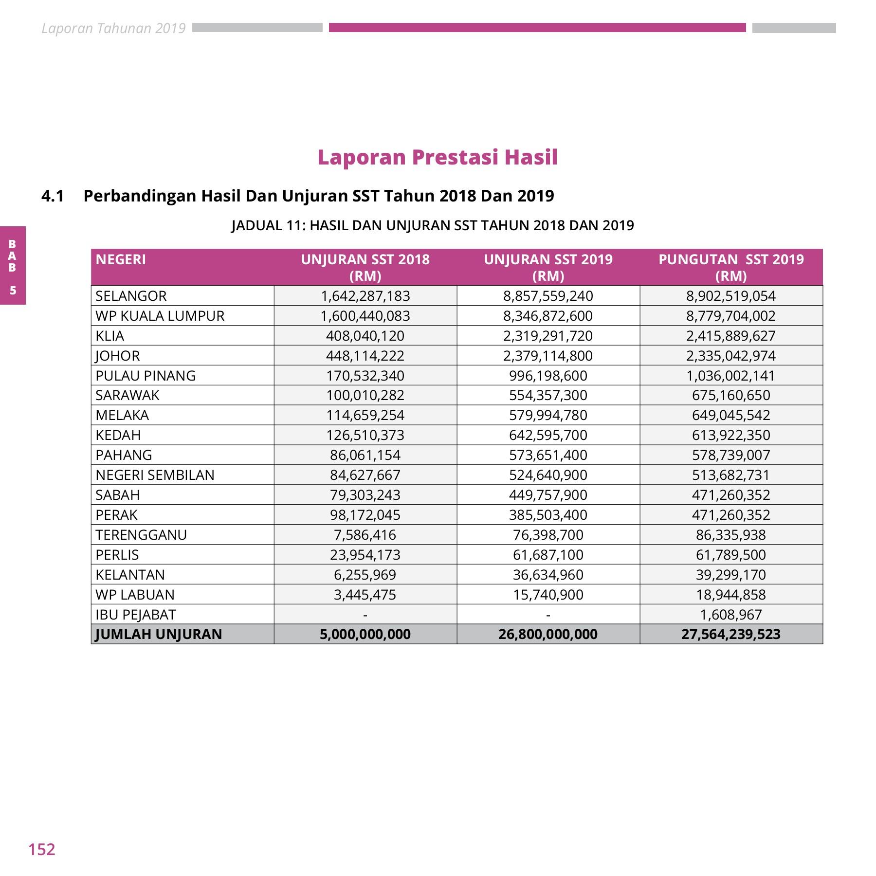 Contoh Laporan Cj P Jadual C 01