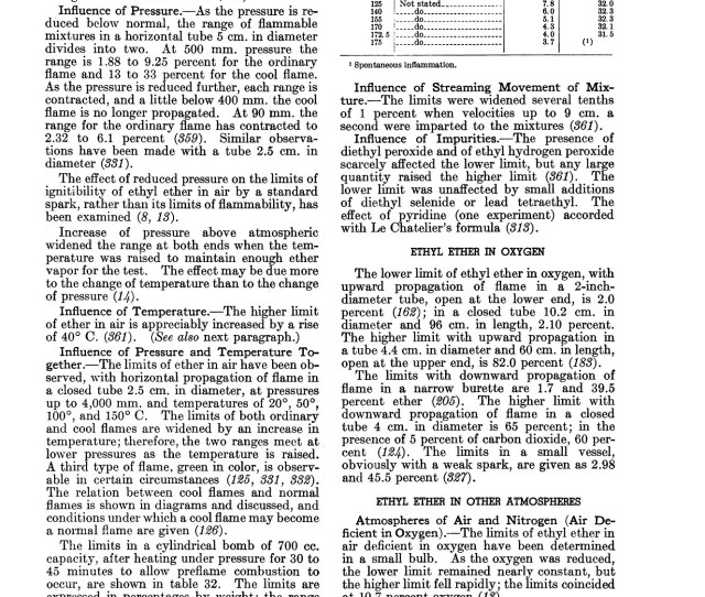 Us Bureau Of Mines Bullitin 503 Limits Of Flammability Of Gases Vapors Pages 101 150 Text Version Fliphtml5