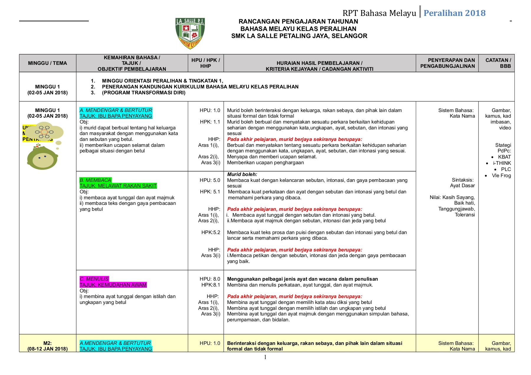 Kad Imbasan Bahasa Melayu Kad Imbasan Abjad Bahasa Melayu Teacher Made Lihat Gambar Dan Sebutkan Perkataan Yang Diberikan Menggunakan Bahasa Istana